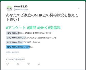 NHKとの契約状況